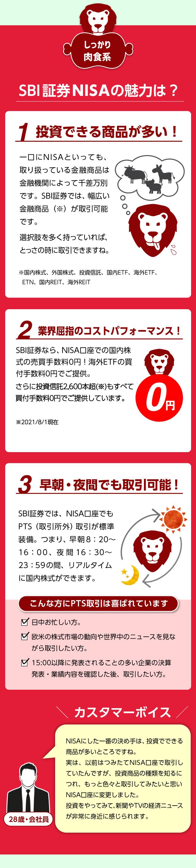 SBI証券NISAの魅力
