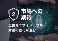 2. 市場への期待 全世界でサイバー攻撃対策の強化が進む