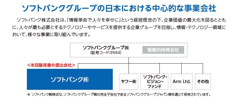 ソフトバンク グループ 株 ソフトバンクグループがMBOを検討!?株価はどうなる?