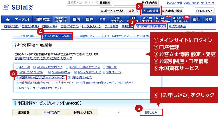 (1)メインサイトにログイン (2)口座管理 (3)お客さま情報 設定・変更 (4)お取引関連・口座情報 (5)米国貸株サービス (6)「お申し込み」をクリック
