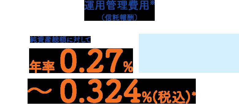 運用管理費用※(信託報酬) 純資産総額に対して年率 0.27%~ 0.324%(税込)*
