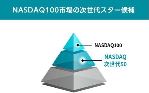 """革新的テーマの成長性を探るeMAXIS Neo 投資のインフラに""""革新""""をプラス"""