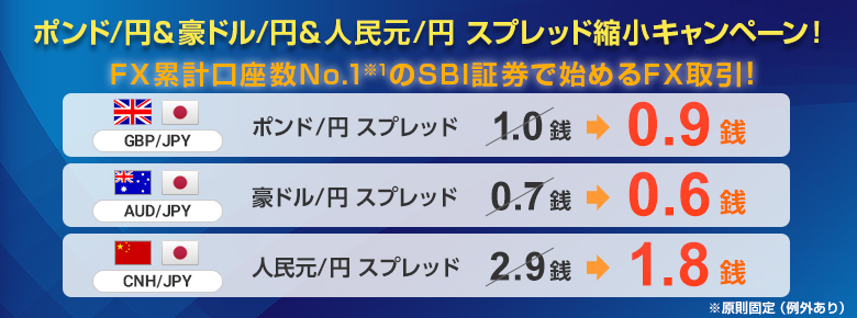 ポンド/円&豪ドル/円&人民元/円 スプレッド縮小キャンペーン!