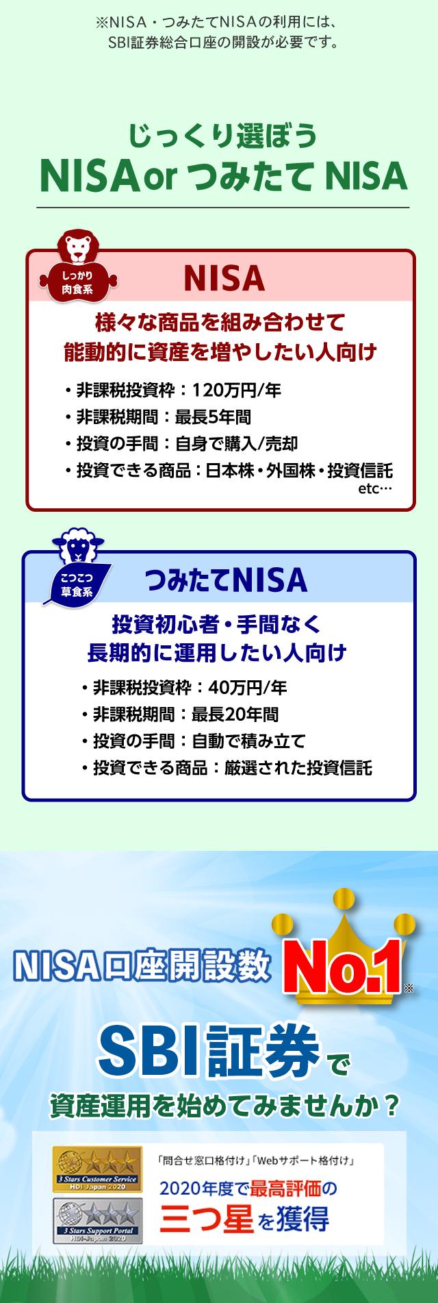 じっくり選ぼう NISA or つみたてNISAの違い