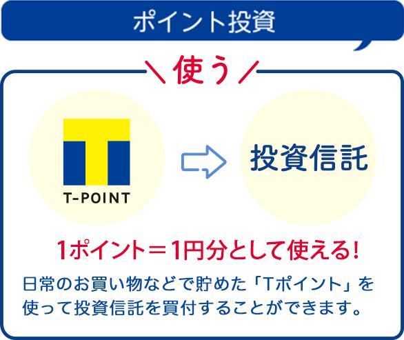 【ポイント投資】使う 1ポイント=1円分として使える!日常のお買い物などで貯めた「Tポイント」を使って投資信託を買付することができます。