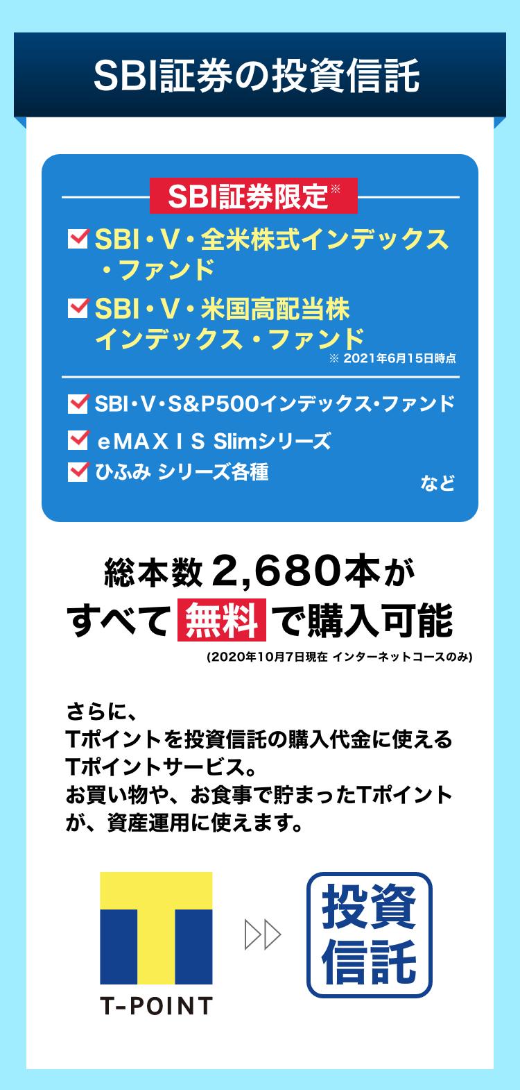 SBI証券の投資信託 SBI証券限定※「SBI・V・全米株式インデックス・ファンド」「SBI・V・米国高配当株インデックス・ファンド」(※2021年6月15日現在)「SBI・V・S&P500インデックス・ファンド」「eMAXIS Slimシリーズ」「ひふみシリーズ各種」など 総本数2,680本がすべて無料で購入可能(2020年10月7日現在 インターネットコースのみ) さらにTポイントを投資信託の購入代金に使えるTポイントサービス。お買い物や、お食事で貯まったTポイントが、資産運用に使えます。