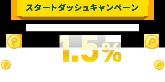 スタートダッシュキャンペーン クレジットカードの投信積立で1.5%分のポイントがもらえる
